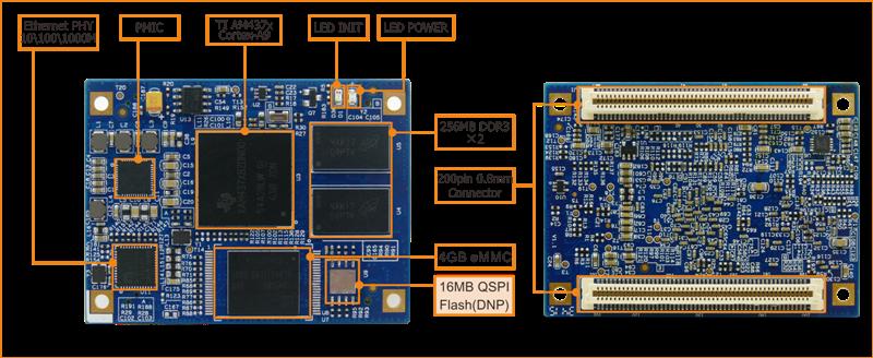 AM437X核心板功能标识